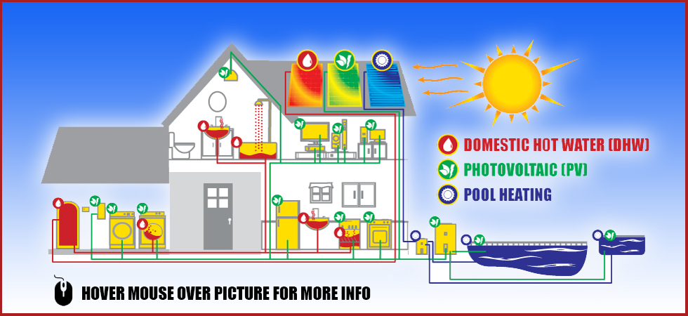Advance Solar Amp Spa Solar Contractor Fort Myers Fort